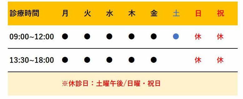 医療法人 青藍会 宮内医院